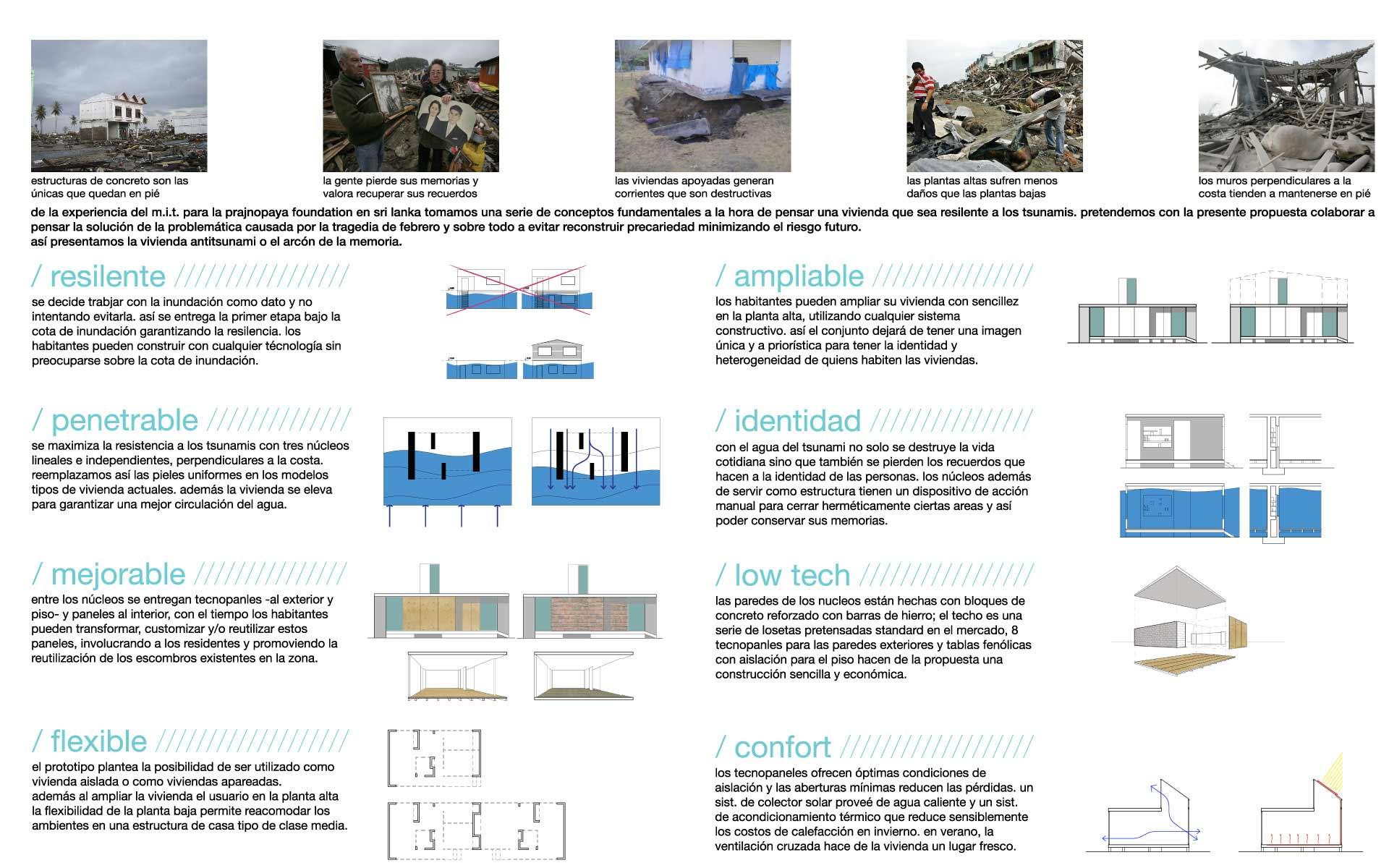 Arquitectura, diseño para catástrofes naturales. Lamina del concurso para viviendas tsunami resilientes en Chile