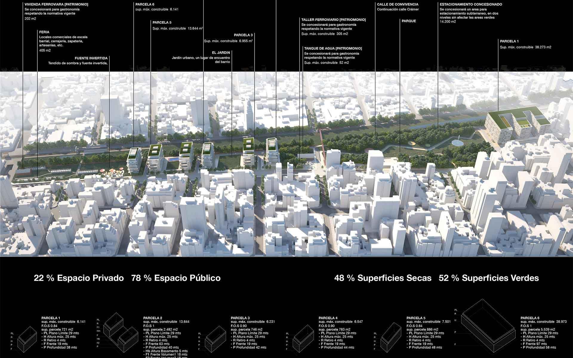 Arquitectura y Paisaje, aérea del masterplan y métricas del proyecto y la intervención en el area de colegiales con la inserción urbana de edificios y parques