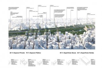 Masterplan Project of Architecture and Landscape Awarded at the BIA-AR, NOA one of the best architecture studios in Argentina