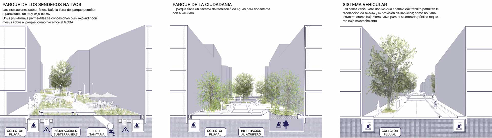 Architecture, Landscape and Urbanism, Cuts of the different connections subsisting on connections and the advantage over the traditional plot